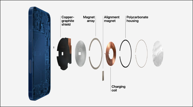 Apple MagSafe لأجهزة iPhone