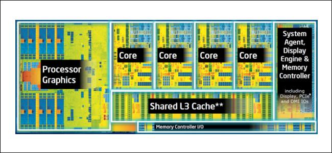 مخطط رقاقة إنتل ، النواة مع وحدة المعالجة المركزية وأجزاء أخرى.