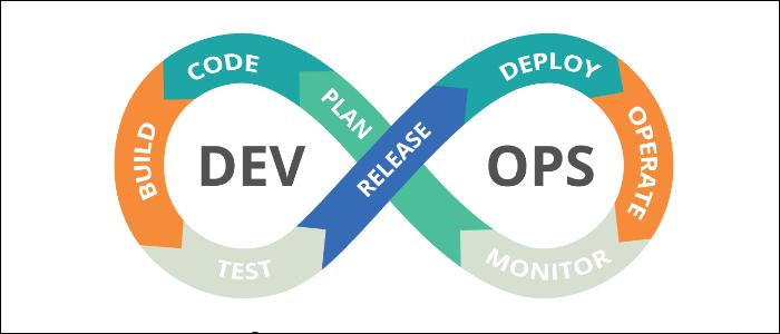 كيفية بدء التكامل المستمر والتسليم على Google Cloud Platform - CloudSavvy IT