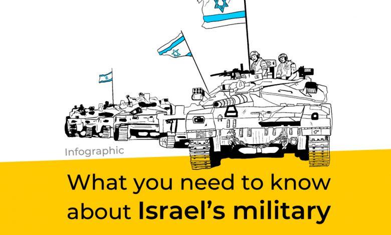 انفوجرافيك: ما تحتاج لمعرفته حول الجيش الإسرائيلي   أخبار تفاعلية