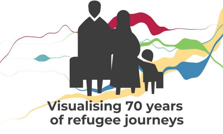 تصور 70 عامًا من رحلات اللاجئين | أخبار حقوق الإنسان